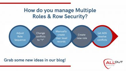 Multiple Roles & Row Security in JDE E1 and Solutions