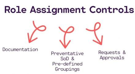 Check out for Role Assignment Controls